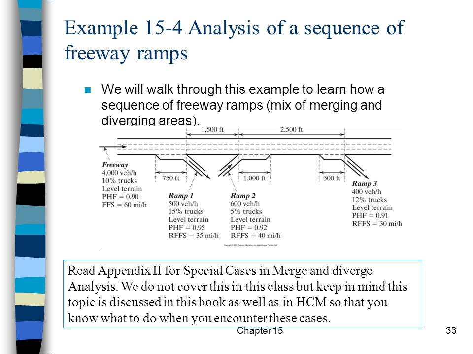 Example 15-4 Analysis of a sequence of freeway ramps
