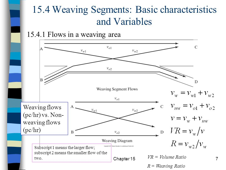 15.4 Weaving Segments: Basic characteristics and Variables