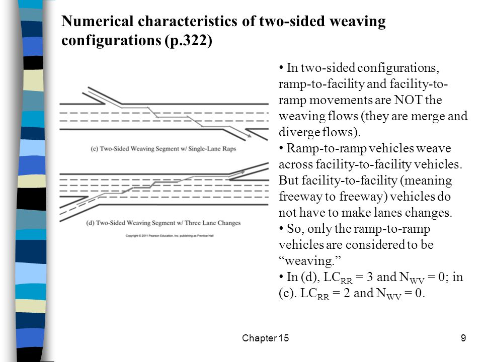 Numerical characteristics of two-sided weaving configurations (p.322)