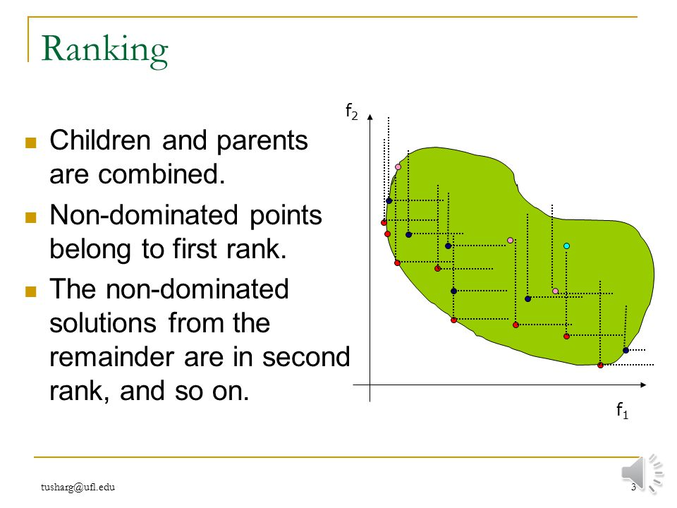 Ranking Children and parents are combined.