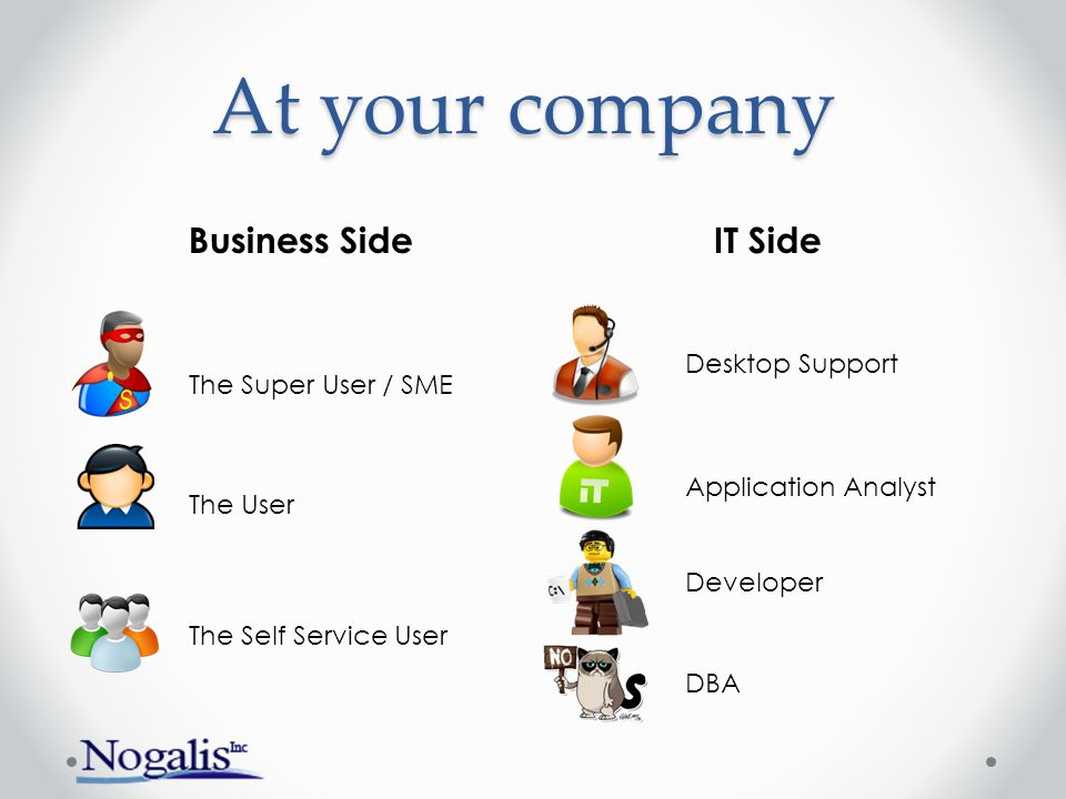 At your company Business Side IT Side Desktop Support