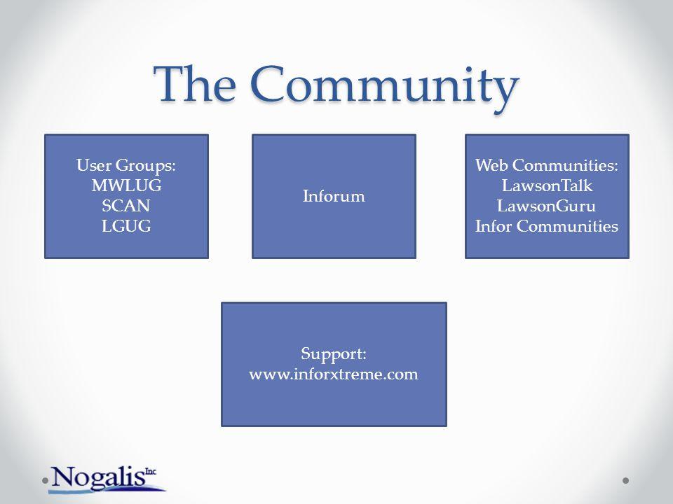 The Community User Groups: MWLUG SCAN LGUG Inforum Web Communities:
