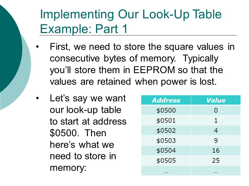 Implementing Our Look-Up Table Example: Part 1