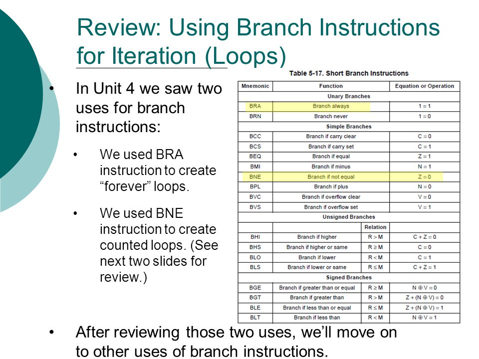 Review: Using Branch Instructions for Iteration (Loops)
