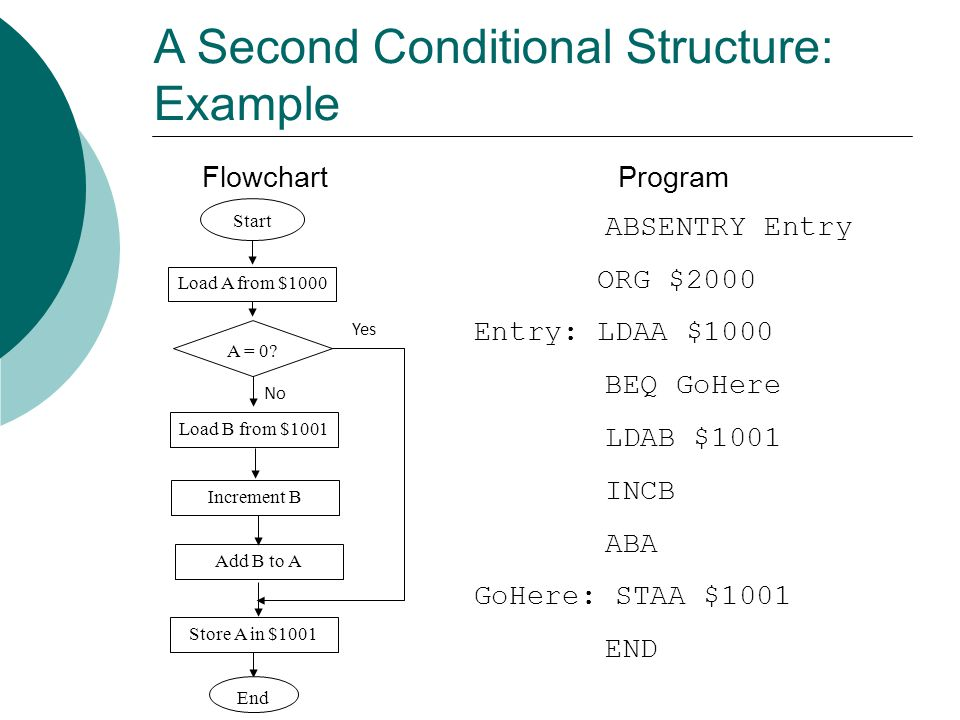 A Second Conditional Structure: Example