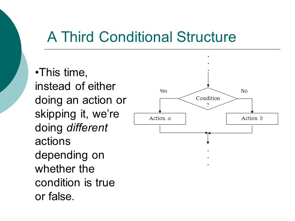 A Third Conditional Structure