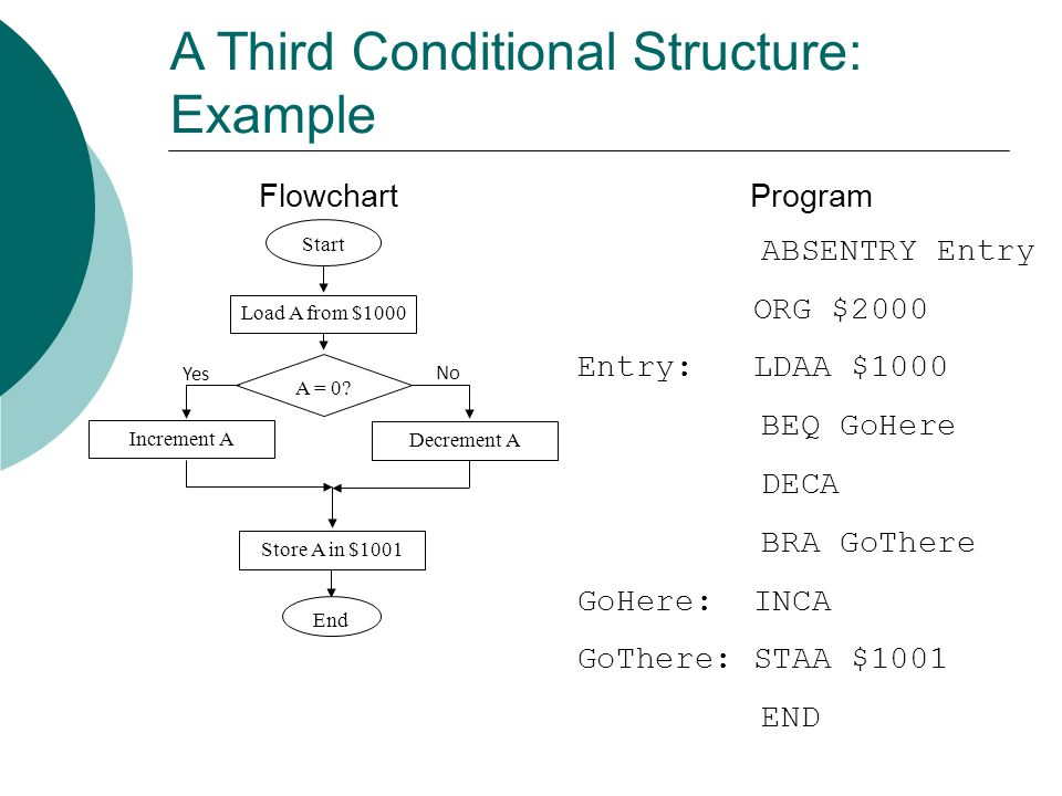 A Third Conditional Structure: Example