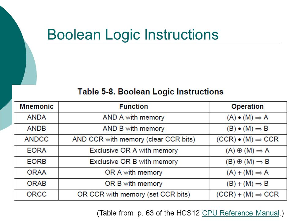 Boolean Logic Instructions