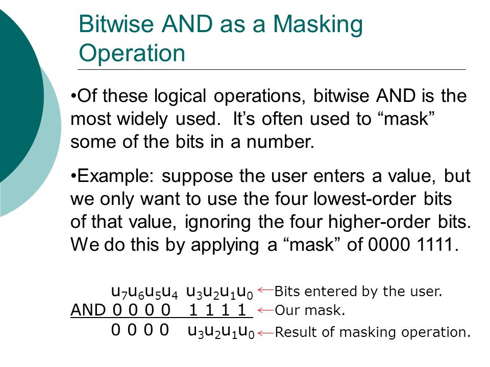 Bitwise AND as a Masking Operation