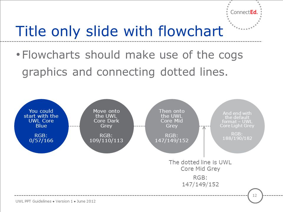 Title only slide with flowchart