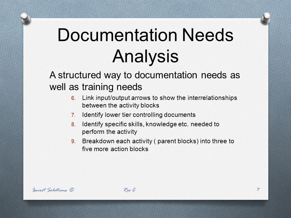 Documentation Needs Analysis