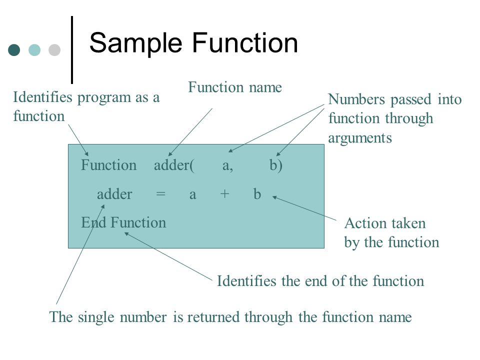 Sample Function Function name Identifies program as a