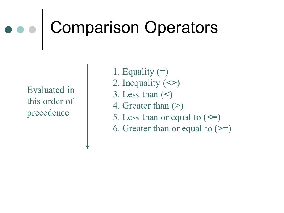 Comparison Operators 1. Equality (=) 2. Inequality (<>)
