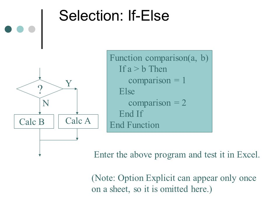 Selection: If-Else Function comparison(a, b) If a > b Then