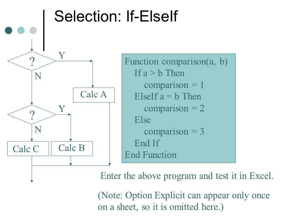 Selection: If-ElseIf Y Function comparison(a, b) If a > b Then