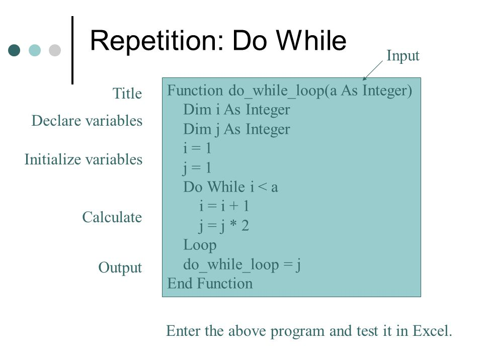 Repetition: Do While Input Function do_while_loop(a As Integer) Title