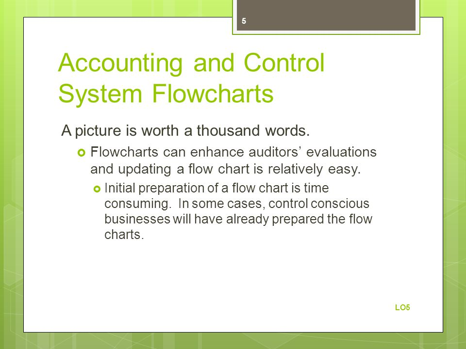 Accounting and Control System Flowcharts