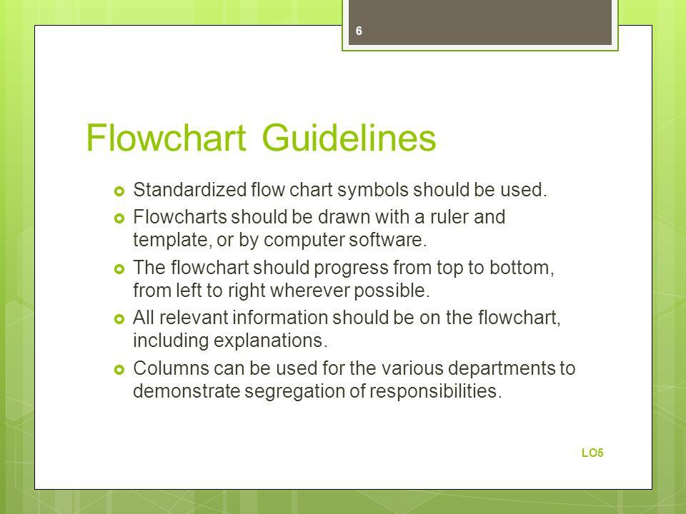 Flowchart Guidelines Standardized flow chart symbols should be used.