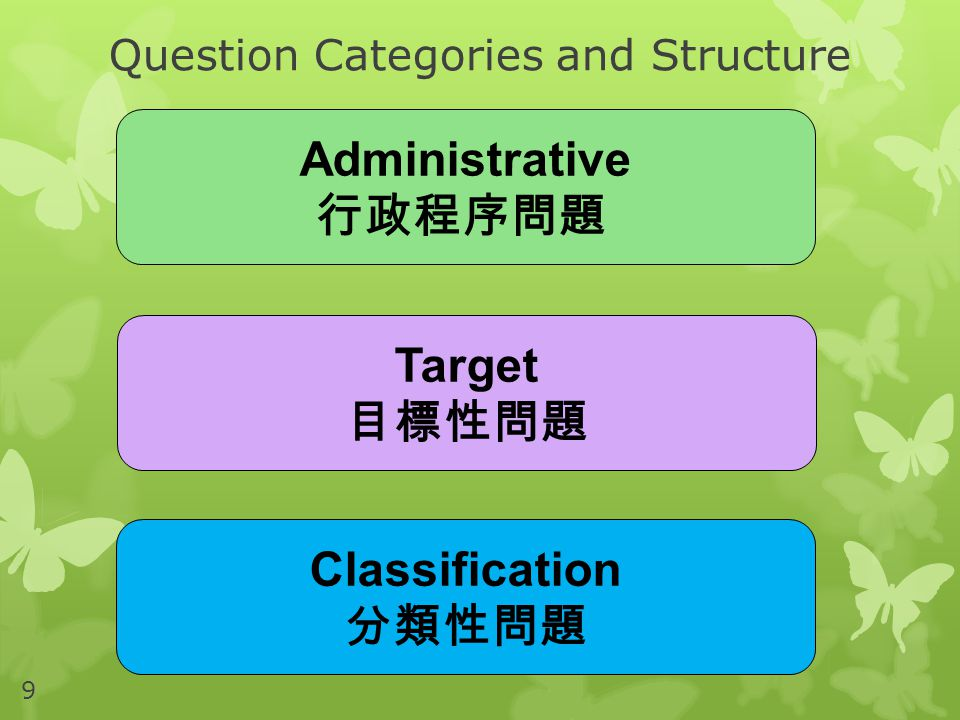 Question Categories and Structure