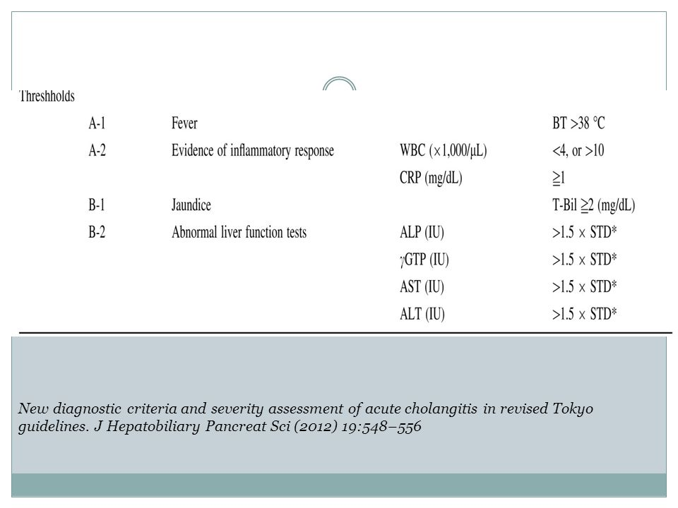 New diagnostic criteria and severity assessment of acute cholangitis in revised Tokyo guidelines.