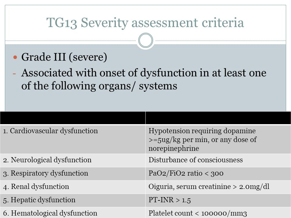 TG13 Severity assessment criteria