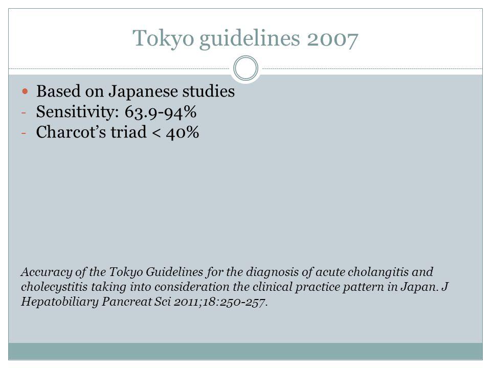 Tokyo guidelines 2007 Based on Japanese studies Sensitivity: 63.9-94%