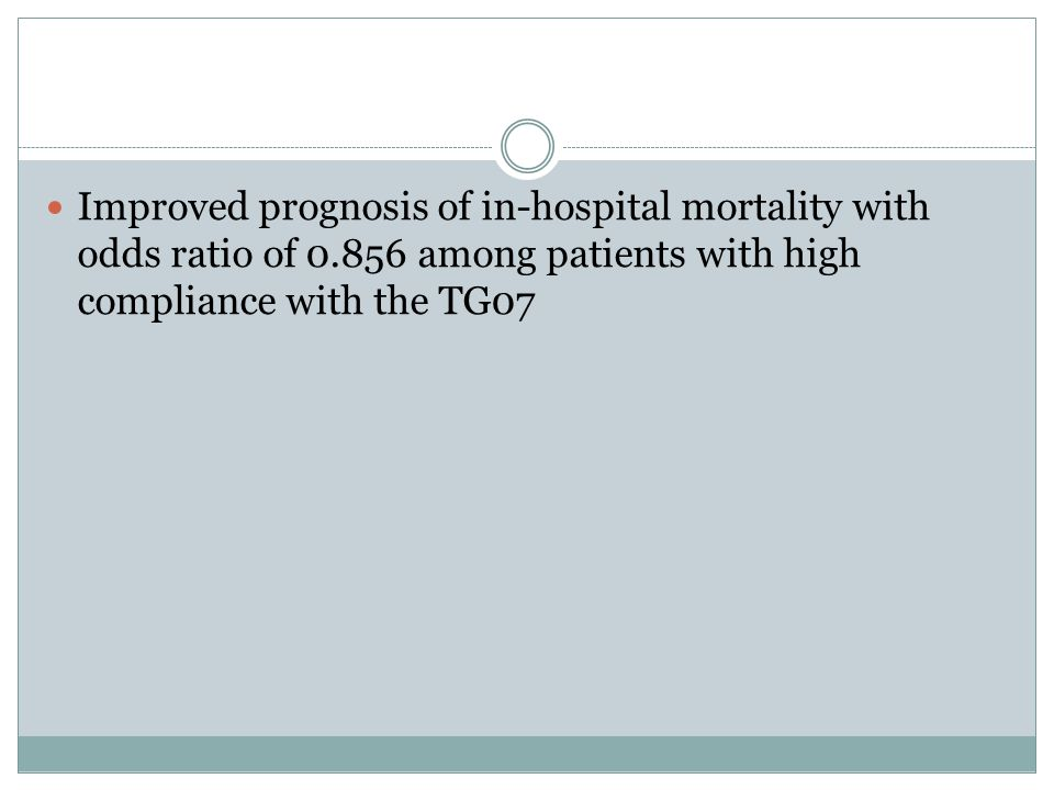 Improved prognosis of in-hospital mortality with odds ratio of 0