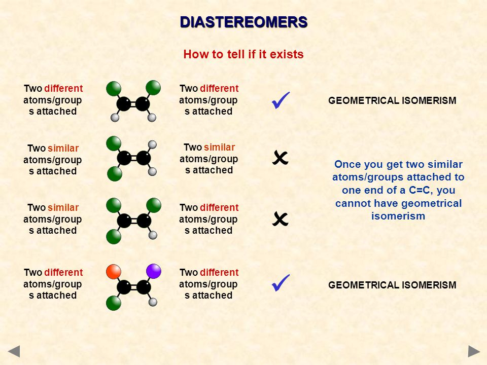     DIASTEREOMERS How to tell if it exists