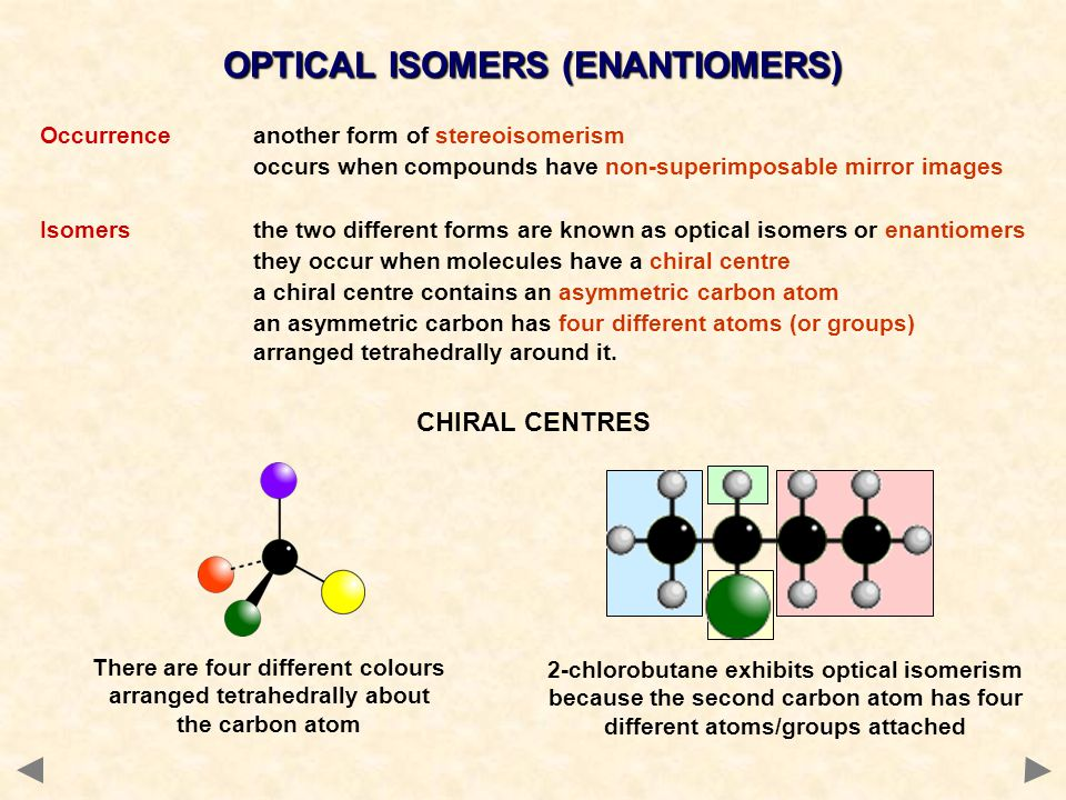 OPTICAL ISOMERS (ENANTIOMERS)
