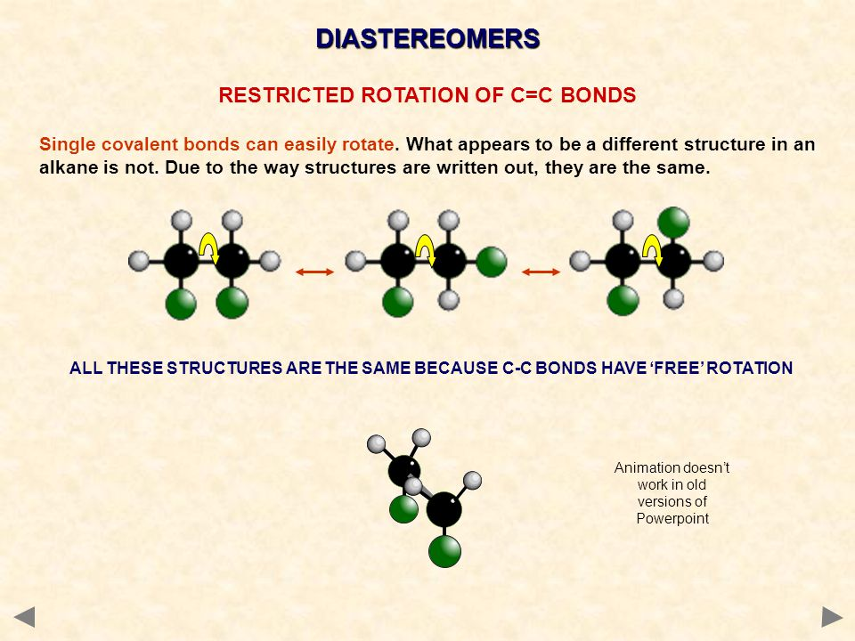 RESTRICTED ROTATION OF C=C BONDS