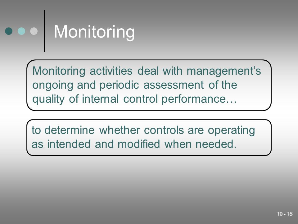 Monitoring Monitoring activities deal with management's