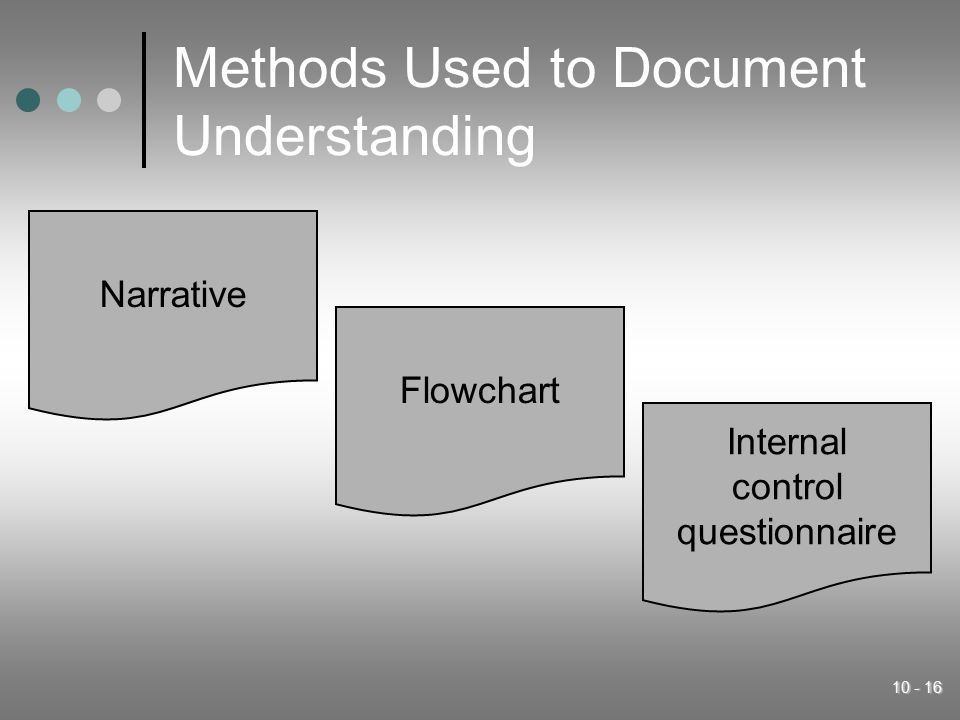 Methods Used to Document Understanding