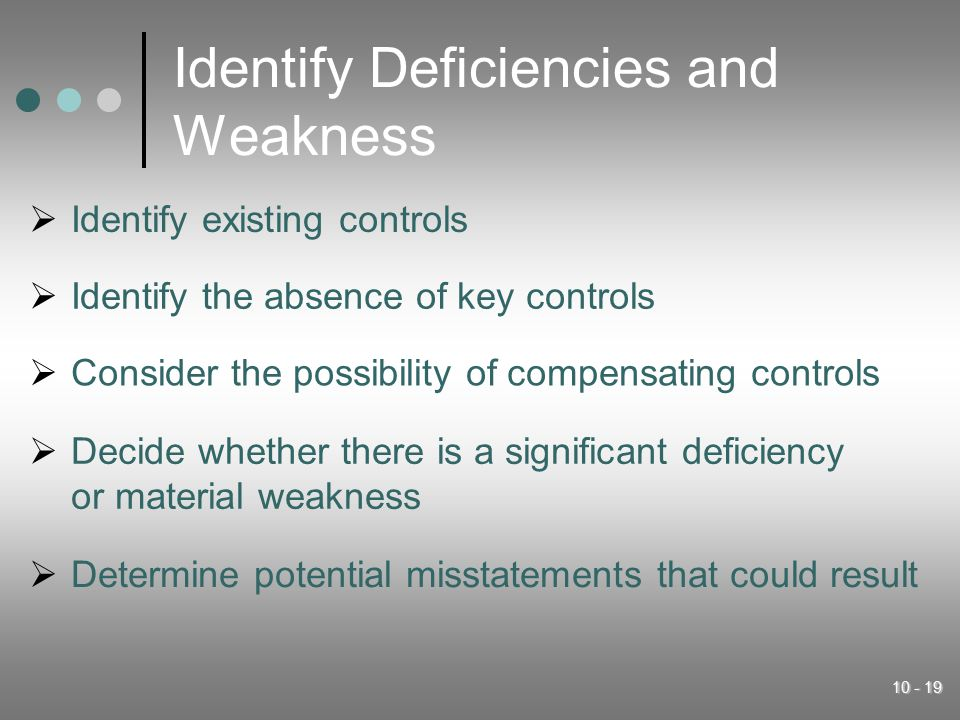 Identify Deficiencies and Weakness