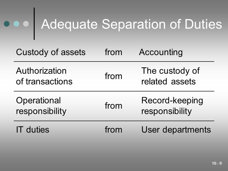 Adequate Separation of Duties
