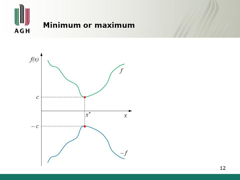 Minimum or maximum f(x) f c x* x – c – f