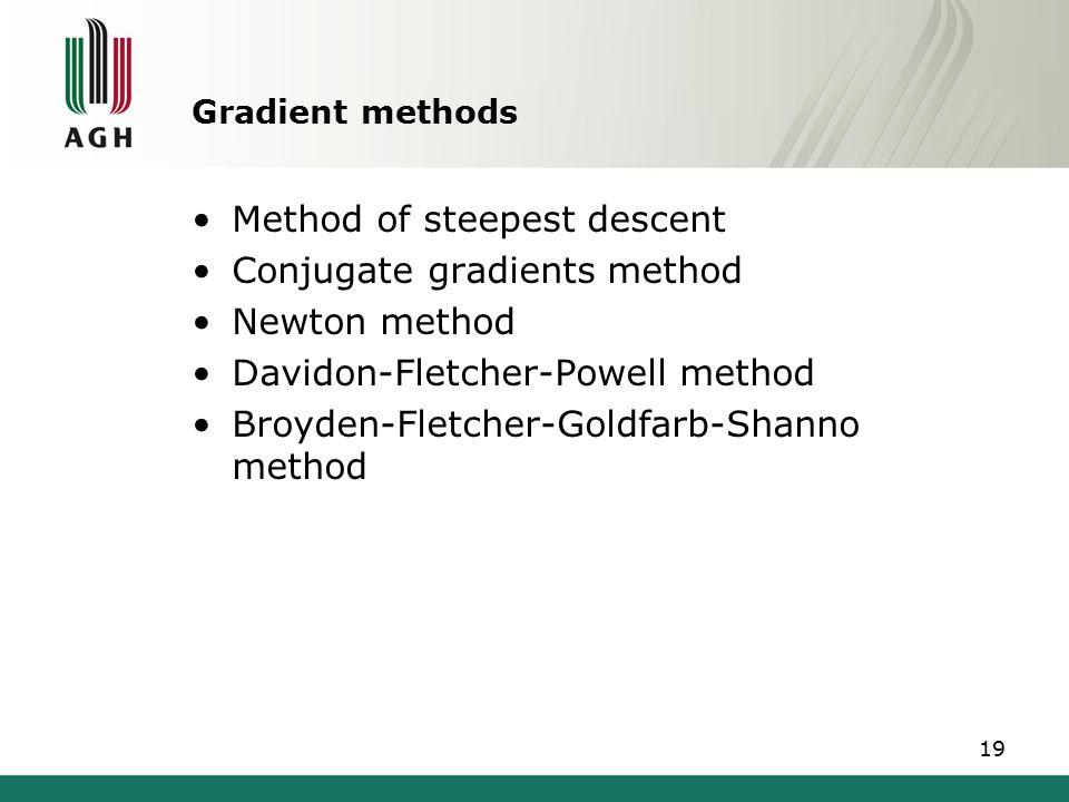 Method of steepest descent Conjugate gradients method Newton method