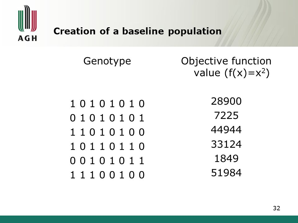 Creation of a baseline population