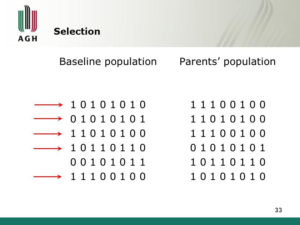 Selection Baseline population. 1 0 1 0 1 0 1 0. 0 1 0 1 0 1 0 1. 1 1 0 1 0 1 0 0. 1 0 1 1 0 1 1 0.