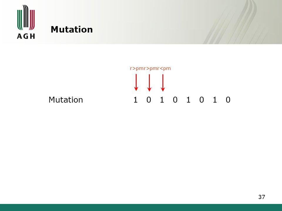 Mutation r>pm r>pm r<pm Mutation 1 0 1 0 1 0 1 0