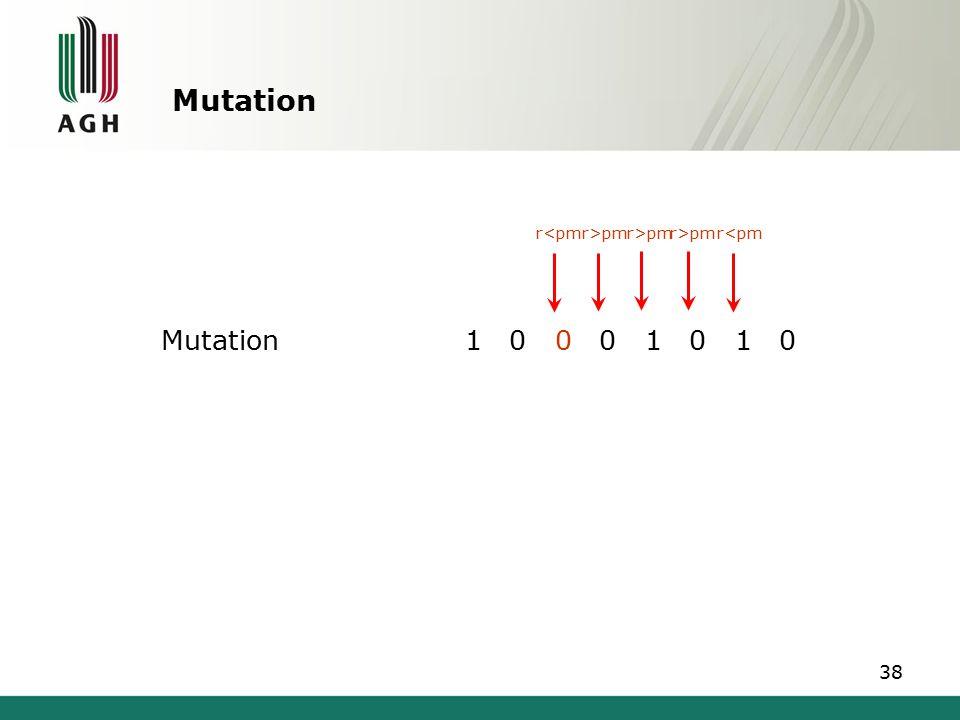 Mutation Mutation 1 0 0 0 1 0 1 0 r<pm r>pm r>pm r>pm