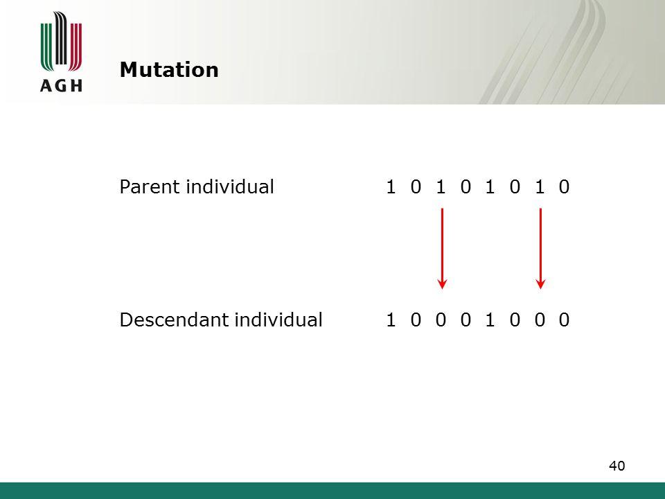 Mutation Parent individual 1 0 1 0 1 0 1 0