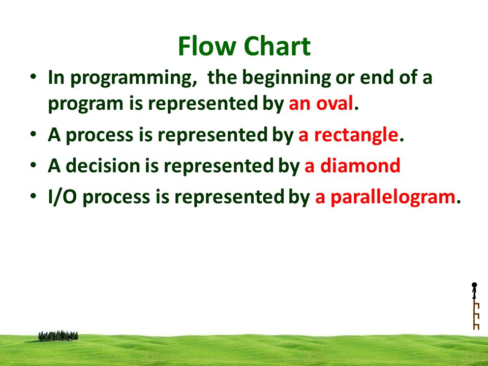 Flow Chart In programming, the beginning or end of a program is represented by an oval. A process is represented by a rectangle.