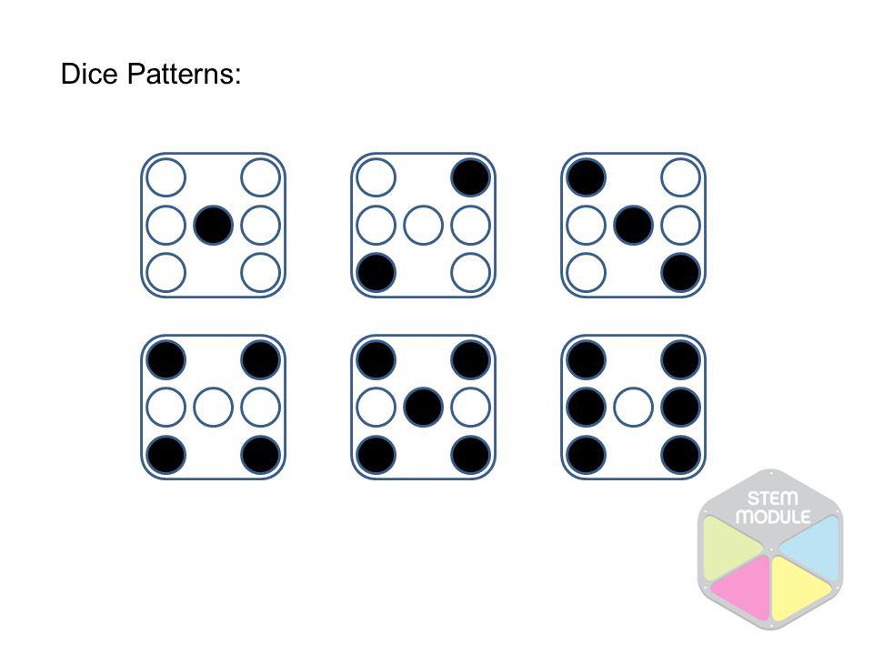 Dice Patterns: