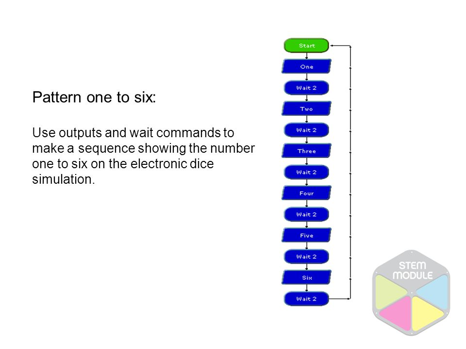 Pattern one to six: Use outputs and wait commands to make a sequence showing the number one to six on the electronic dice simulation.