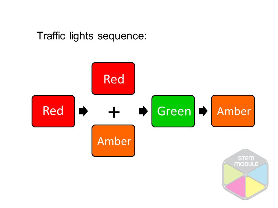 Traffic lights sequence: