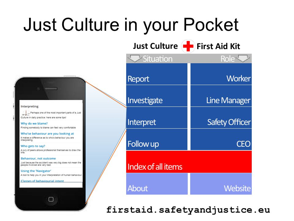 Just Culture in your Pocket