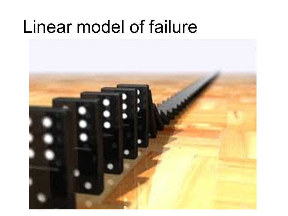 Linear model of failure