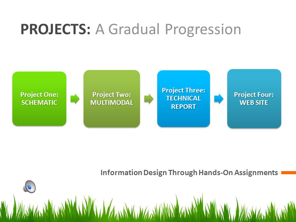 PROJECTS: A Gradual Progression