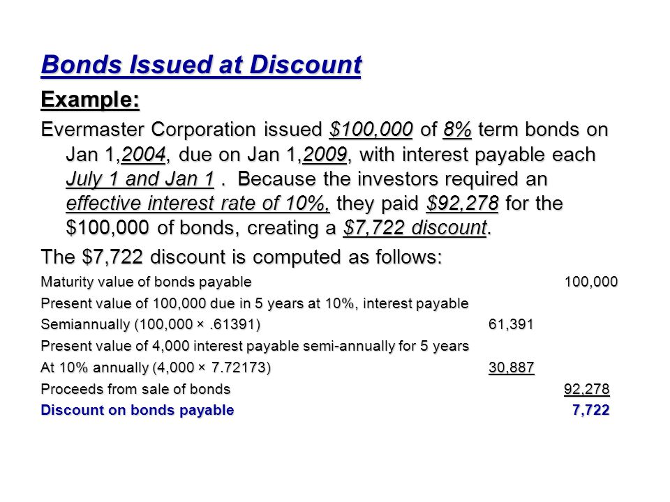 Bonds Issued at Discount