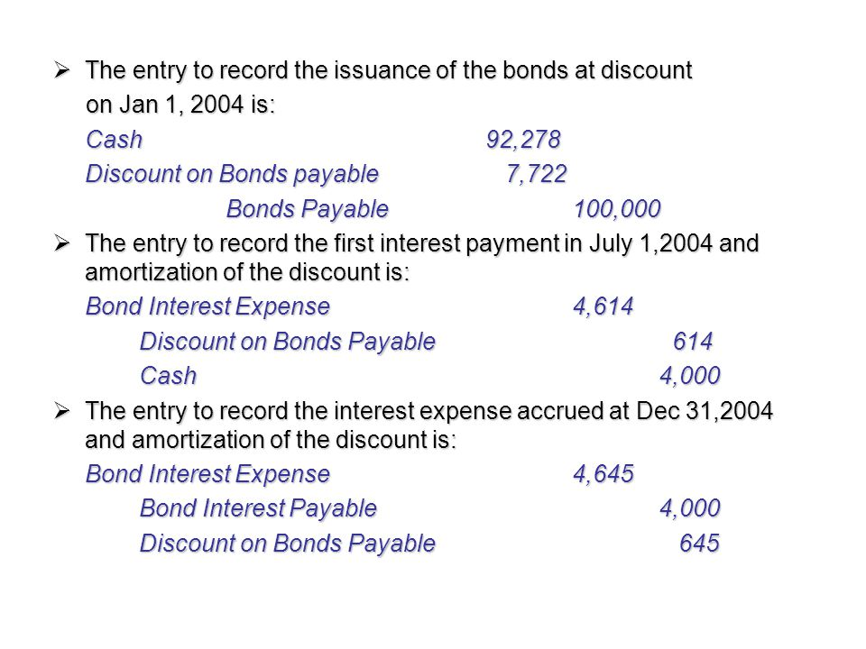 The entry to record the issuance of the bonds at discount
